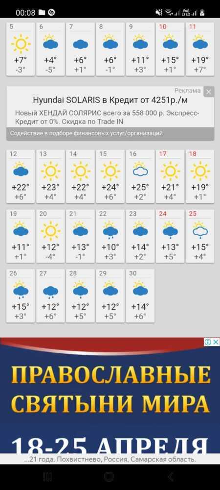 Погода на апрель.